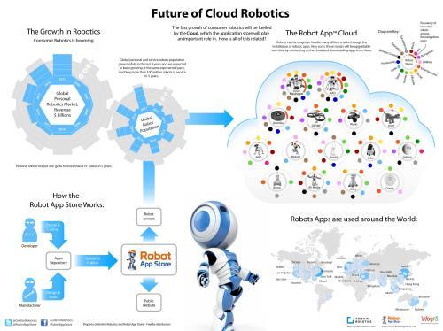 robot20dien20toan20dam20may