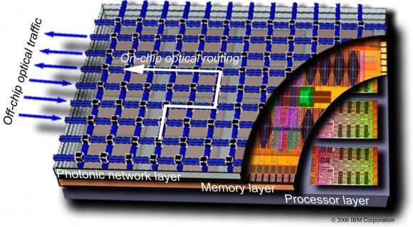 Một nguyên mẫu chip quang tử silicon do IBM phát triển.